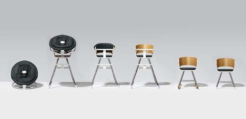 iCandy MiChair - трансформиращото се столче за хранене