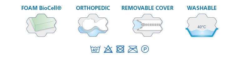 AirCuddle Bambio Safe Combo 2 в 1 ортопедичен матрак и непромокаем протектор с 3D структура