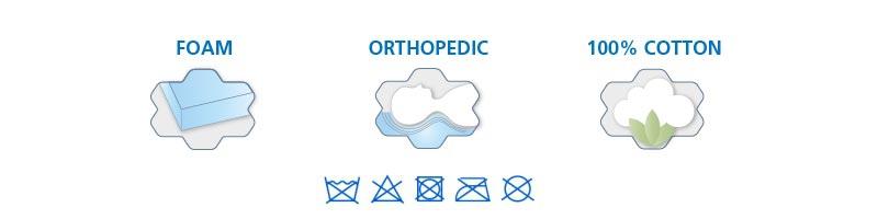 AirCuddle Easy Safe Combo 2 в 1 ортопедичен матрак и непромокаем протектор с 3D структура