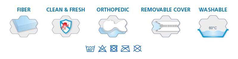 AirCuddle Plus Safe Combo 2 в 1 ортопедичен матрак и непромокаем протектор с 3D структура